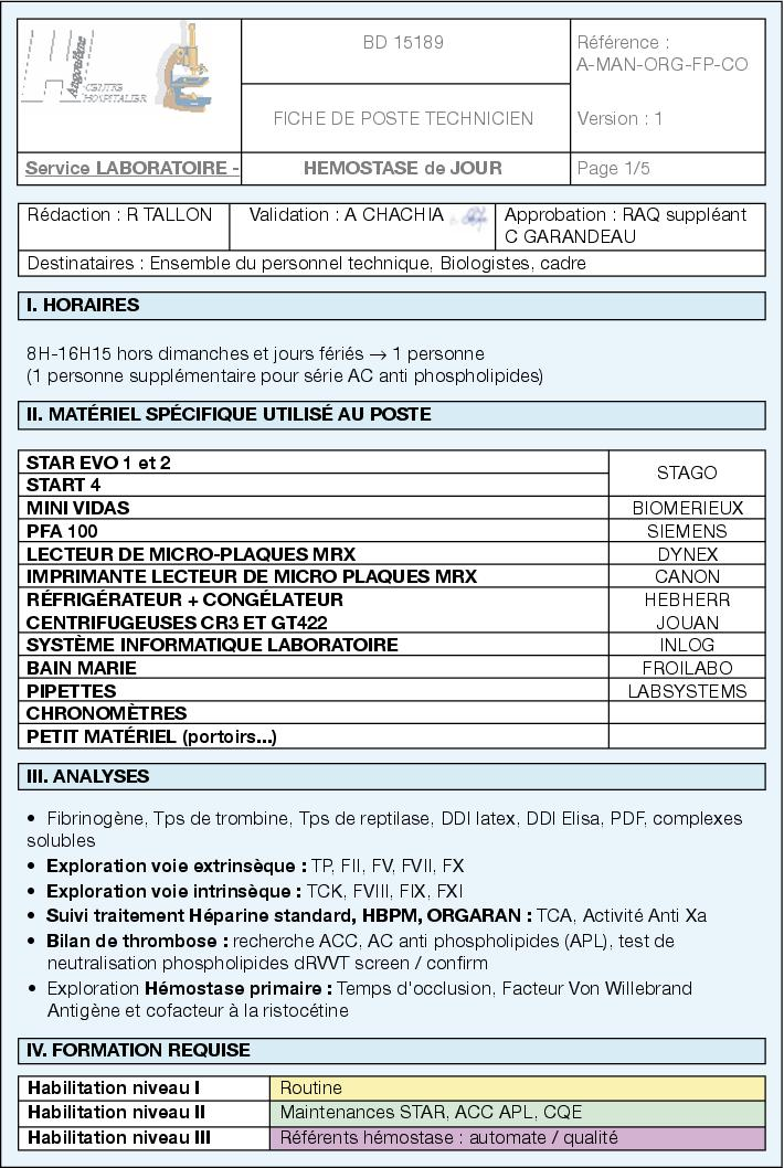resume referances