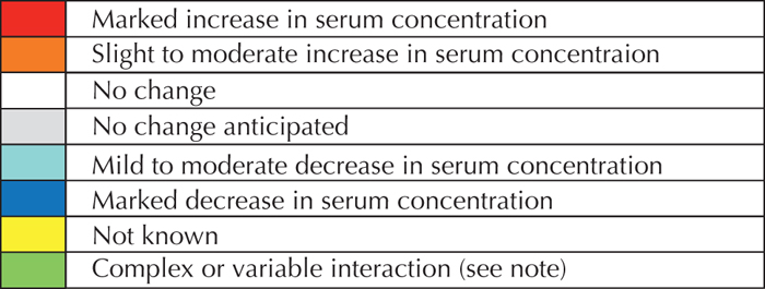 pregabalin and gabapentin cross-sensitivity between meropenem