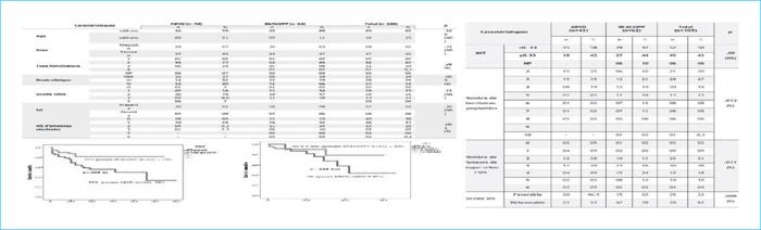 hémopathie lymphoïde de bas grade