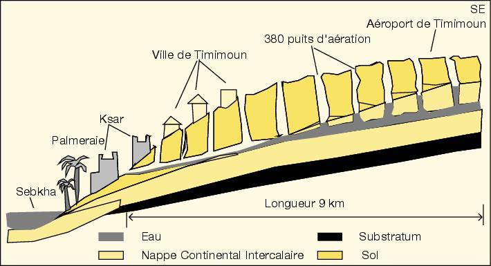 http://www.john-libbey-eurotext.fr/fr/revues/agro_biotech/sec/e-docs/00/04/41/24/texte_alt_jlesec00212_gr3.jpg