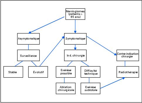 John Libbey Eurotext - Psychologie & NeuroPsychiatrie du ...