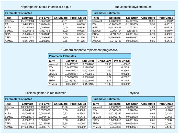 John Libbey Eurotext - Annales de Biologie Clinique - Relevance of ...